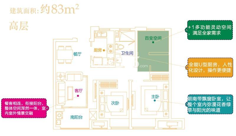 万科VC小镇高层三室两厅一卫83平米