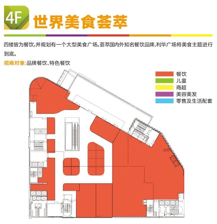 利华广场四楼平面业态分布图