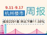 上周杭州商品房共成交2291套 环比下降11.58%
